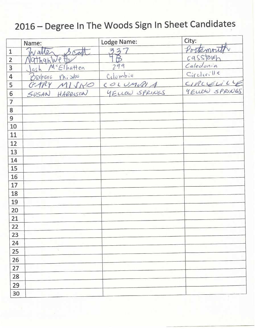 Candidates Sign In Sheet Page 1